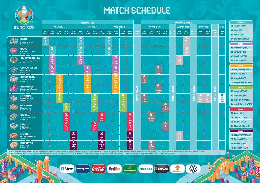 UEFA EURO 2020 Fixture - Full Match Schedule