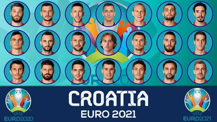 Euro 2021 CROATIA Squads List
