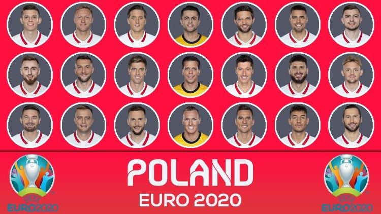 Euro 2021 POLAND Squads Full List