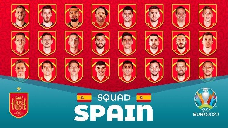 Euro 2021 SPAIN Squads Full List
