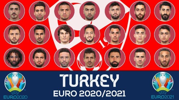 Euro 2021 TURKEY Squads List