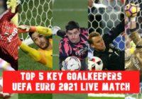 Top 5 Key Goalkeepers in 2021 UEFA Euro Live Match
