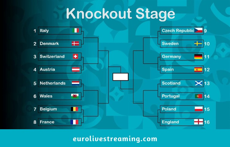 When are the Euro 2021 Knockout Matches taking place_ UEFA Euro 2020