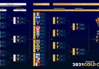 CONCACAF Gold Cup Schedule 2021